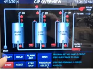 مبدل حرارتی در سیستم CIP